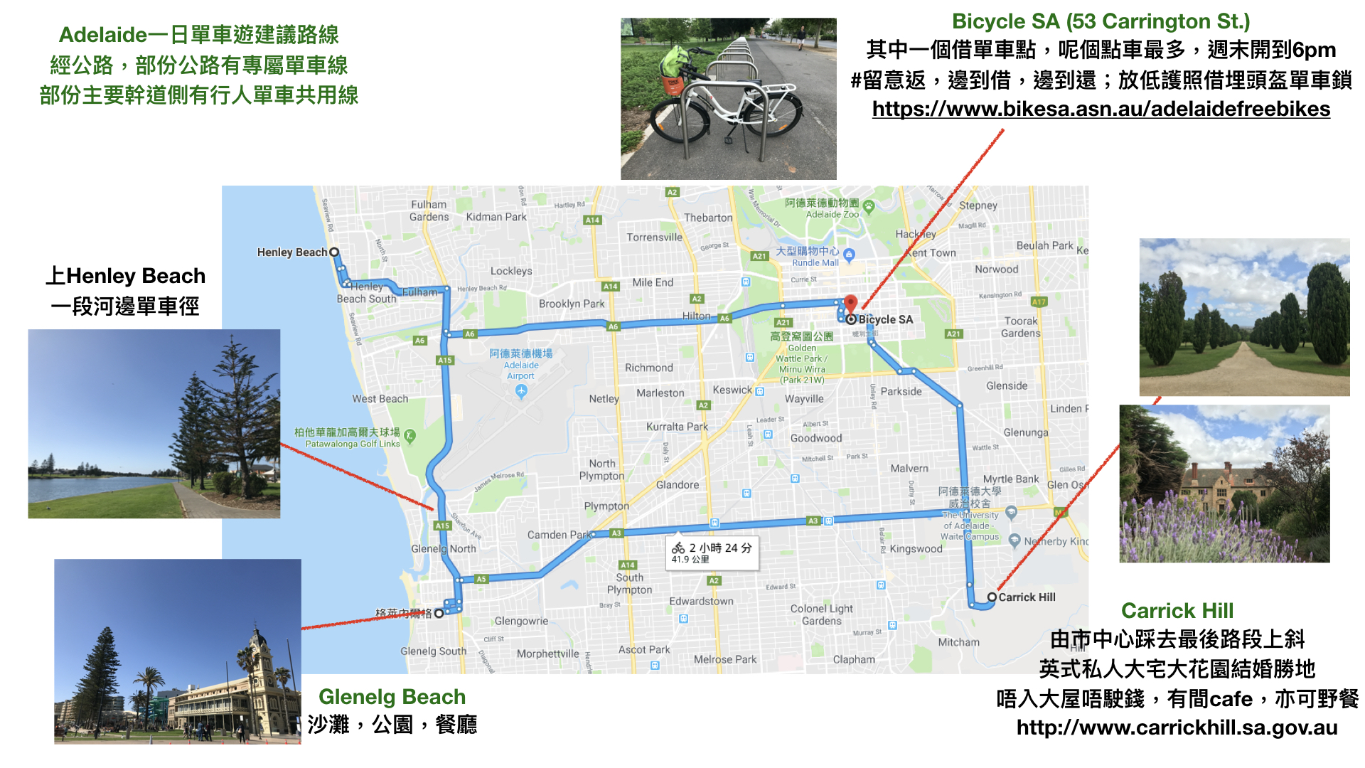 Adelaide_cycling_route.001